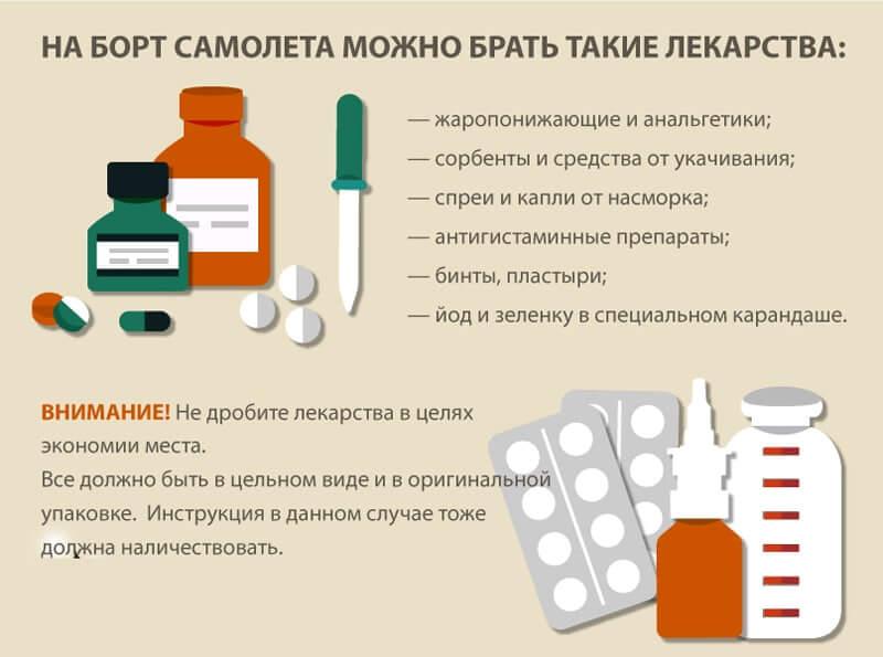разрешенные лекарства для ручной клади