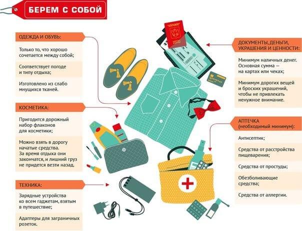Разрешенные предметы для ручной клади по России