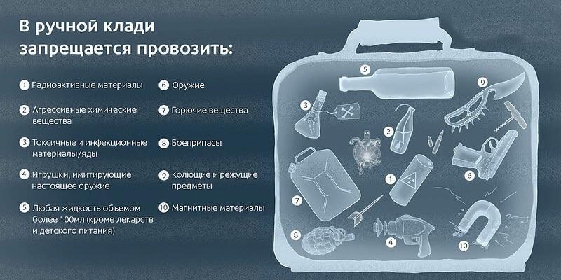 Запрещенные предметы для ручной клади